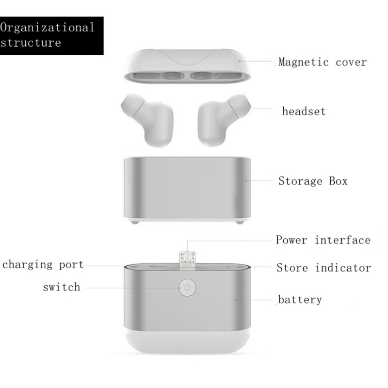 Ipx5 Waterproof In-Ear Headset Earphone X2-TWS Wireless Bluetooth Stereo Mini Earbuds With 1600mAh Charger For Tablet Phones A07