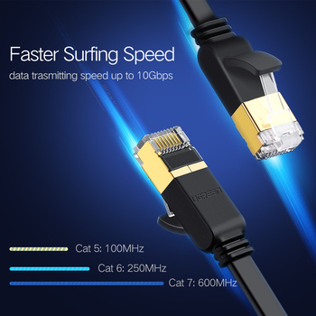 10Gbps Cat7 RJ45 Network Ethernet Cable 1
