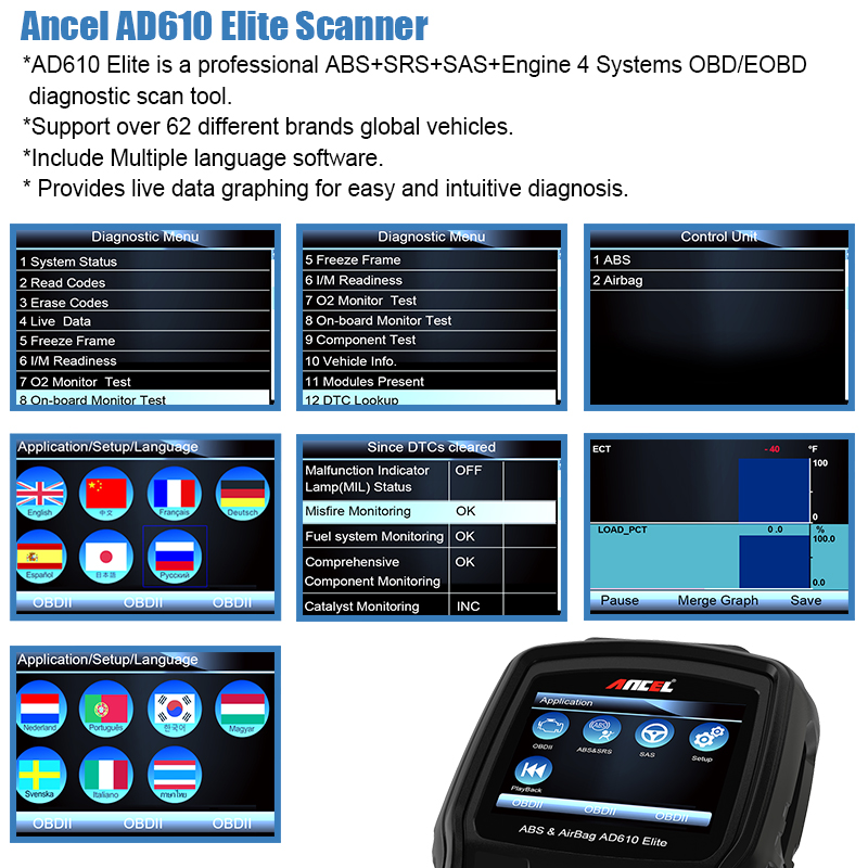 Obd2 abs scanner software