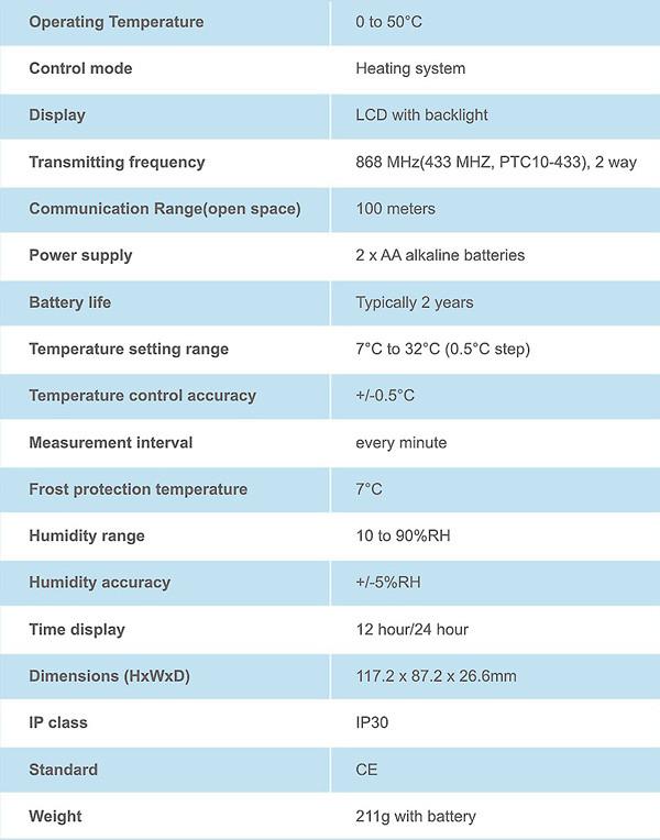 Date-sheet-PTC10-600