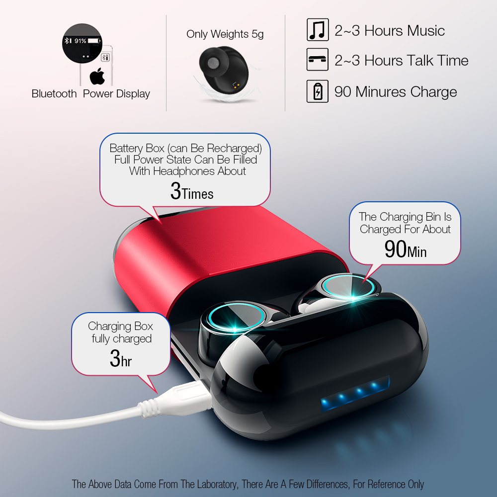 Bluetooth Earbuds Wireless Stereo With Mic and Charging Box