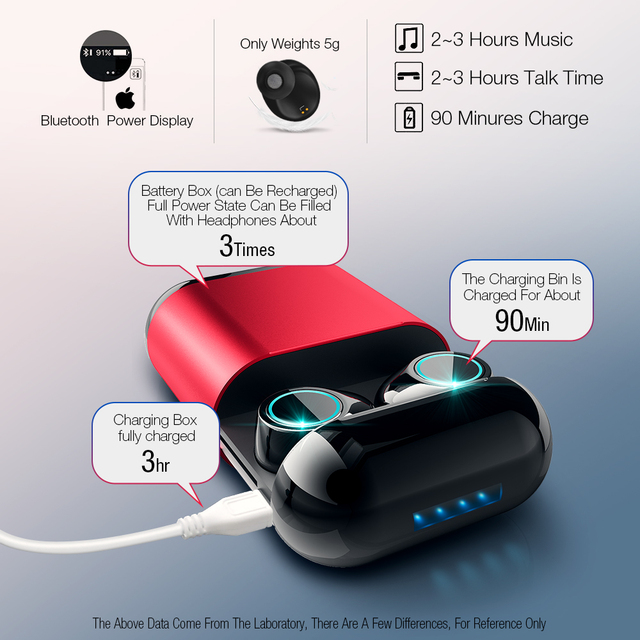Wireless Bluetooth Earbuds HD Voice