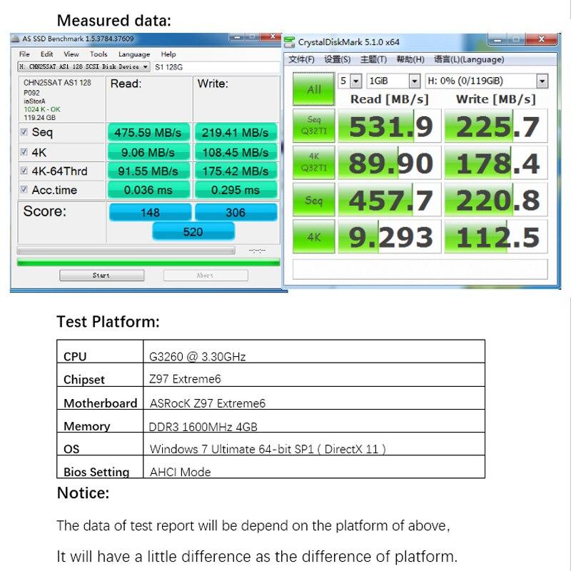 Zheino S1 2,5 Zoll SATA3 128 GB SSD Interne Solid Usb-festplattenlaufwerke MLC FESTPLATTE Für Dell Lenovo ASUS Acer Thinkpad Laptop Desktop