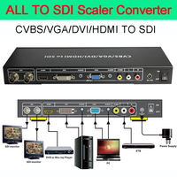 ALL to SDI Scaler Converter VGA/DVI/HDMI signals to SDI output distance up to 100 m(3G SDI) 200m(HD SDI)