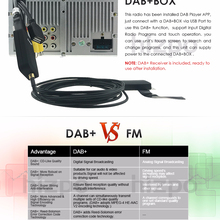 Ossuret-Monitor de coche DAB + BOX, reproductor de DVD, compatible con DAB +