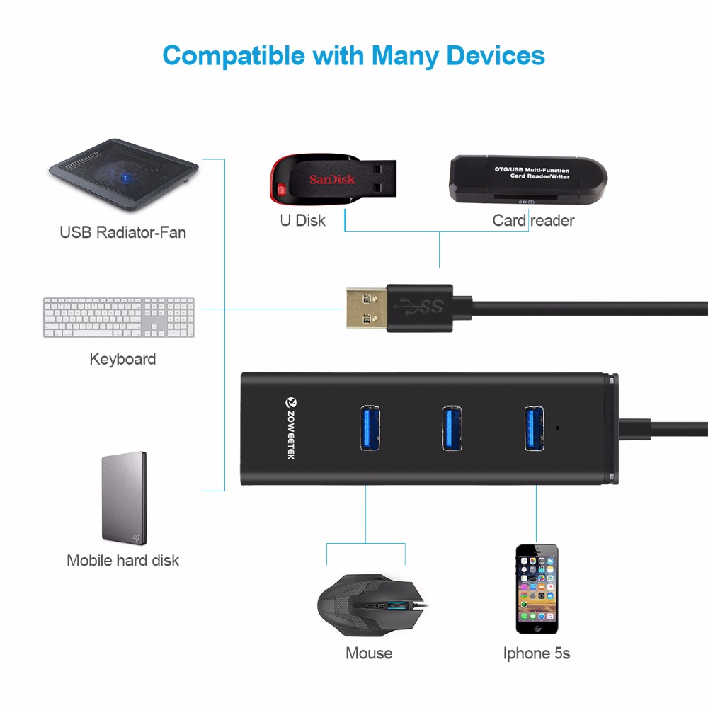 Image 4 - Zoweetek 3 Ports HUB USB 3.0 To RJ45 Gigabit Ethernet LAN Wifi Adapter 10/100/1000 Mbps Wired Network Card For Windows Mac Linux-in Network Cards from Computer & Office