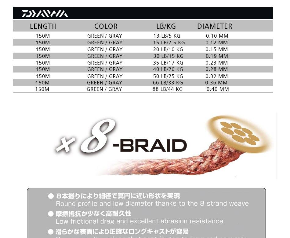 Daiwa 150 m 8 trançado pe linha
