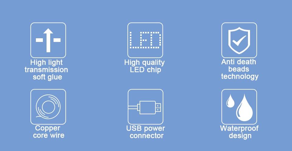 防水灯带-详情页(USB)_02