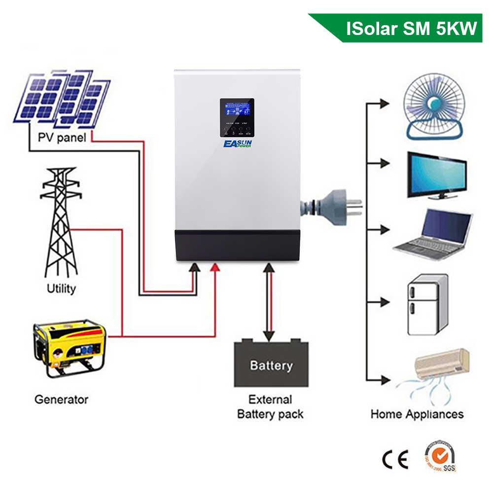 easun power solar inverter 5000w 80a mppt off grid inverter 48v 220v hybrid inverter pure sine  [ 1000 x 1000 Pixel ]