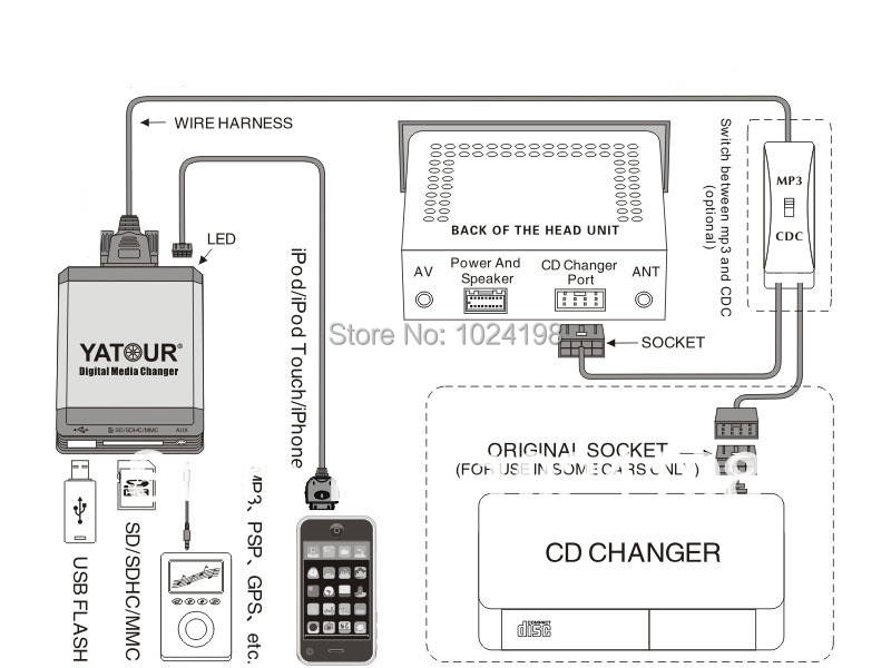 8 Pin Din Connector Wiring Diagram Cd Changer 4 Pin Din