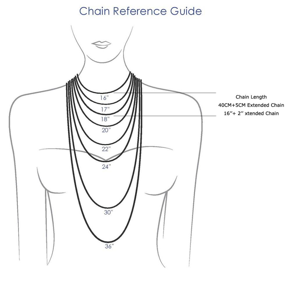 Chain_length