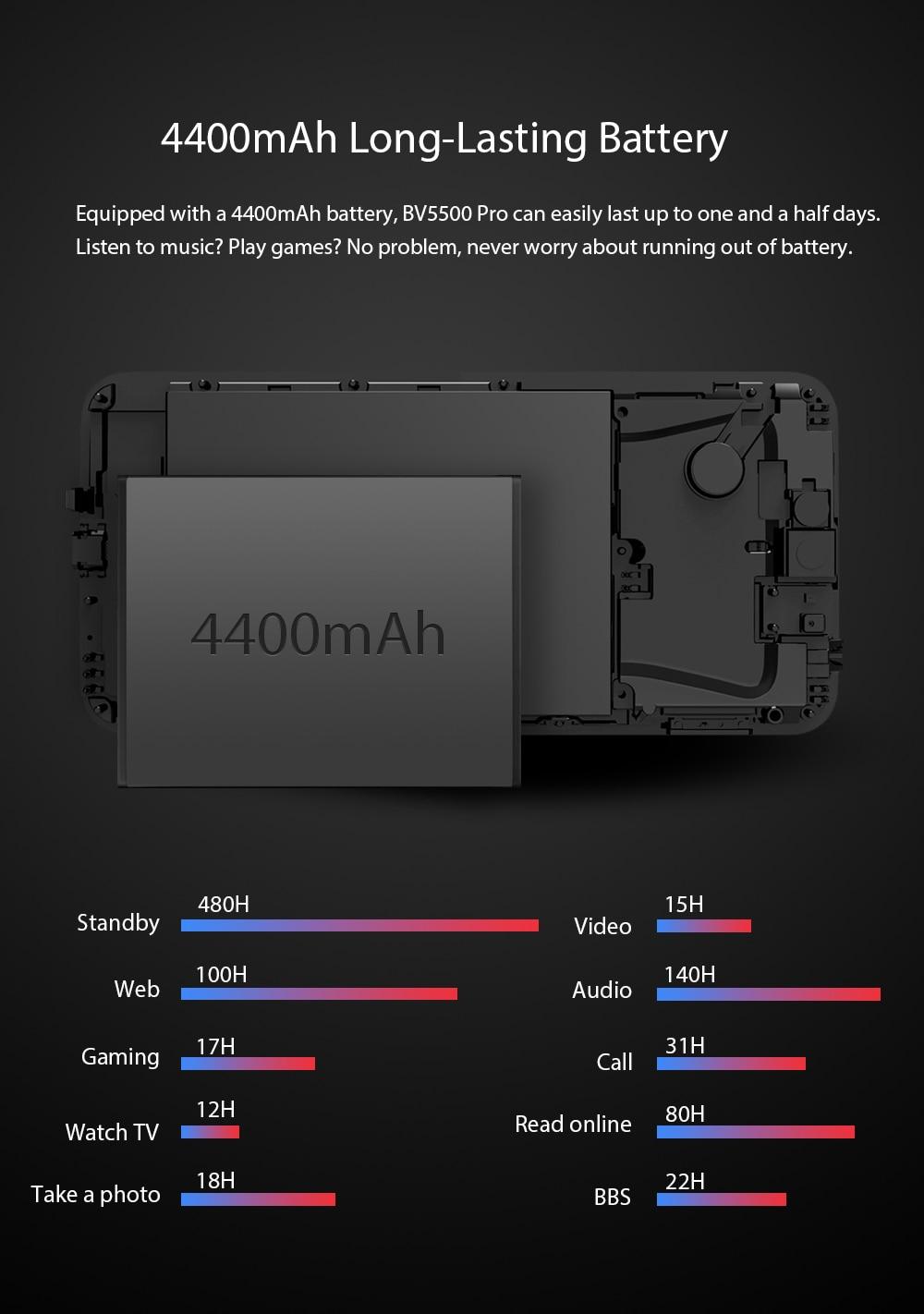 Pre-sale Blackview BV5500 PRO IP68 Waterproof Rugged Smartphone 3GB 16GB  5 5″ Screen 4400mAh Android 9 0 pie 4G Mobile Phone