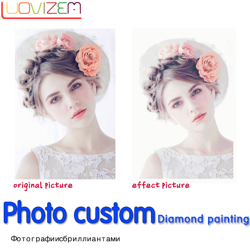 Custom Photo Customization! Diy Diamond Painting! Haga su propia - Artes, artesanía y costura