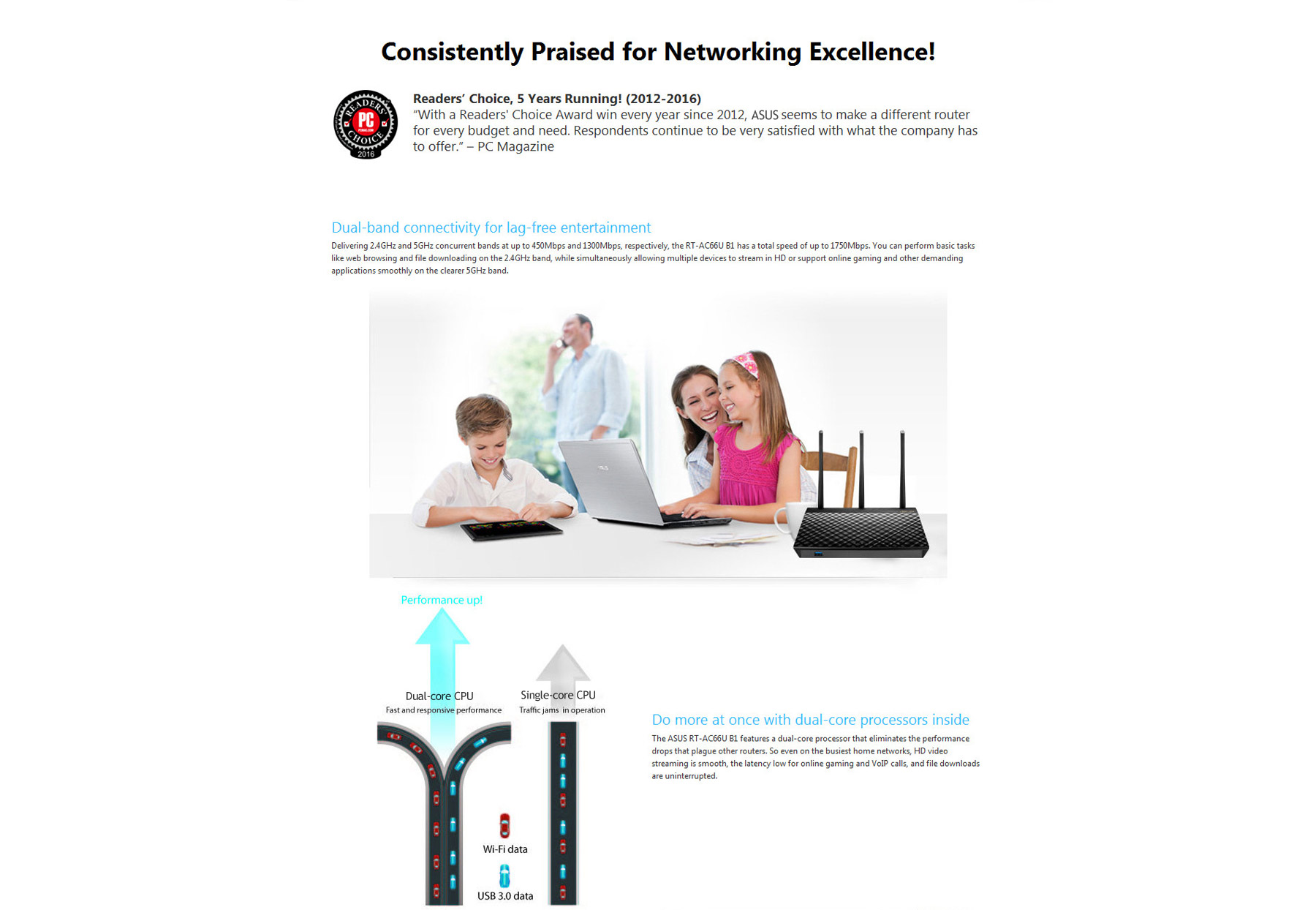 7C56371BCF ☘️ ASUS RT-AC66U 1750Mbps Wireless WIFI Router