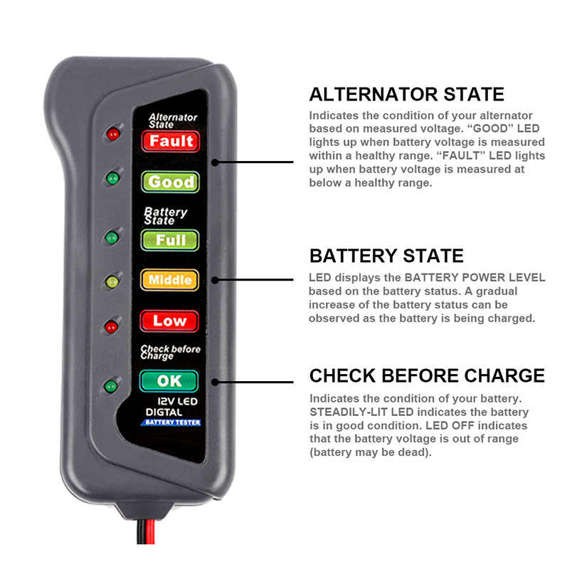 Detail Feedback Questions About 12v Digital Car Battery Tester
