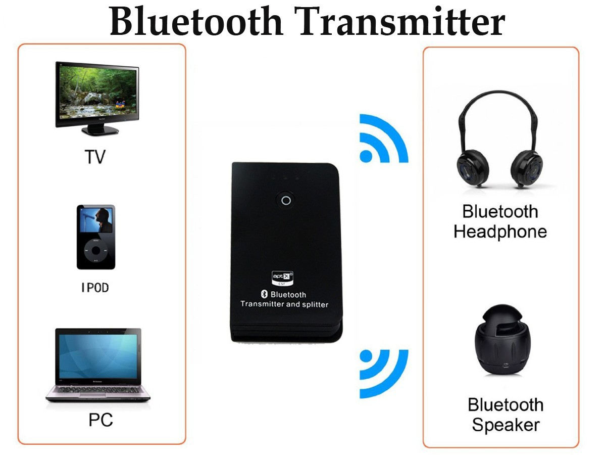 bluetooth dongle wiring diagram