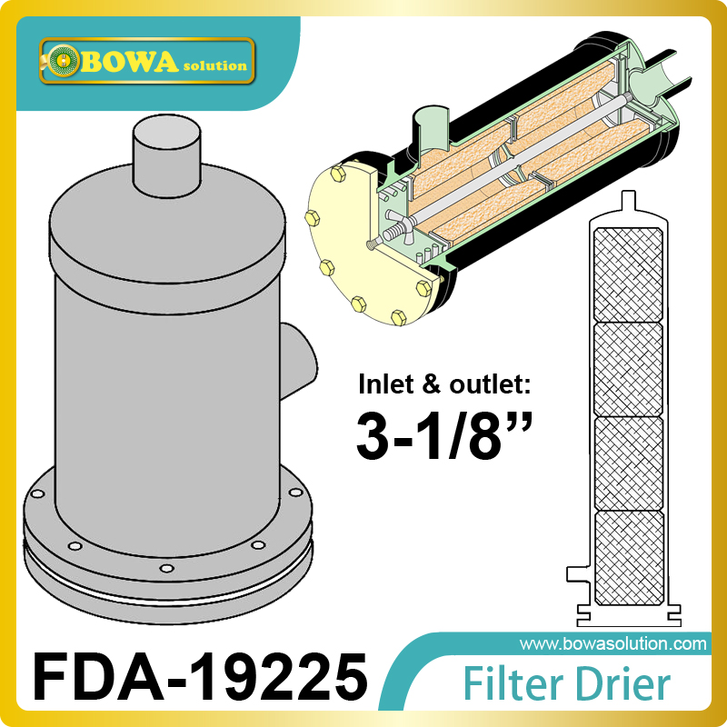 FDA-19225 demountable filter driers based on experience or if the system contamination level is likely to be higher than normal fda 4813 replaceable core filter driers are designed to be used in both the liquid and suction lines of water chiller systems
