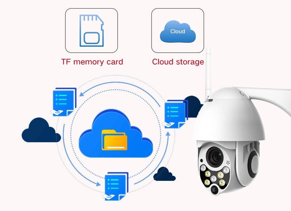 HTB1eozPJYPpK1RjSZFFq6y5PpXab BESDER 1080P Cloud Storage Wireless PTZ IP Camera 4X Digital Zoom Speed Dome Camera Outdoor WIFI Audio P2P CCTV Surveillance