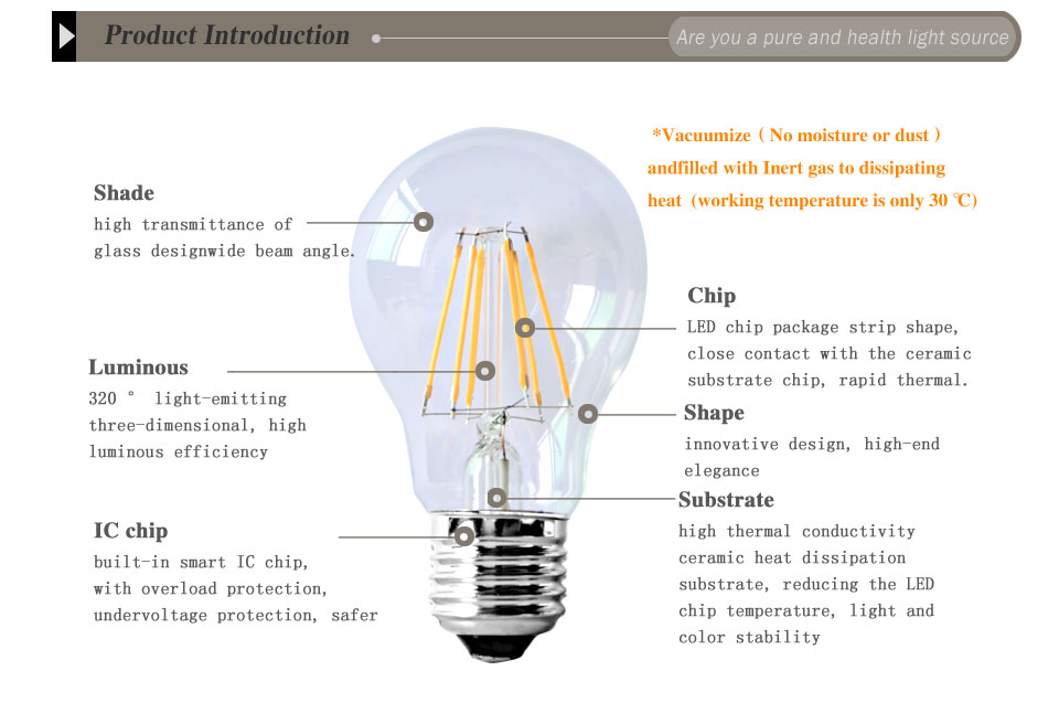 Dimmable Antique Retro Edison Incandescent LED lamp 110V E27 2W 4W 6W (8)