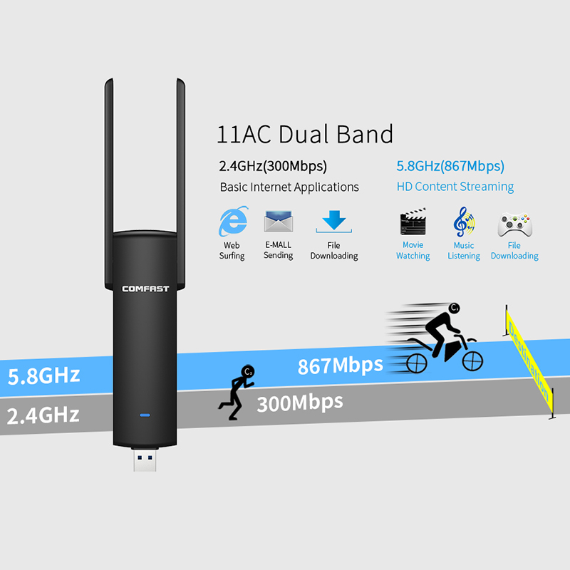 COMFAST USB Wifi adapter 1200mbps 802.11ac/b/g/n 2.4Ghz + 5.8Ghz Dual Band wi-fi dongle AC Network Card USB antenna CF-926AC P15 comfast cf wn730a 1000mw 2 4ghz 802 11b g n 150mbps usb wireless wifi network adapter
