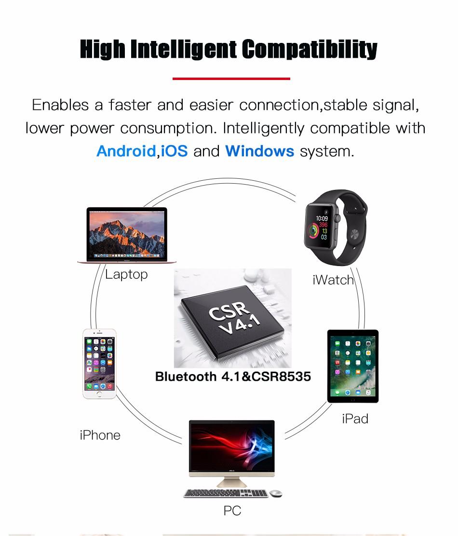 wavefun х-рецепторы супер автобус с Bluetooth блютуз наушники беспроводные наушники блютуз наушники водонепроницаемость ipx7 водонепроницаемый для спорта телефон с микрофон для samsung iPhone от компании xiaomi для Huawei для андроида iOS
