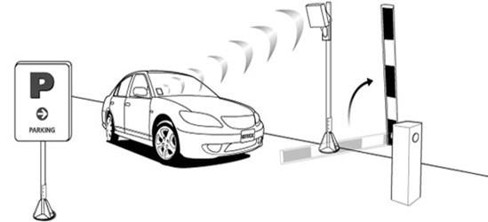 car acces   Carsjp.com
