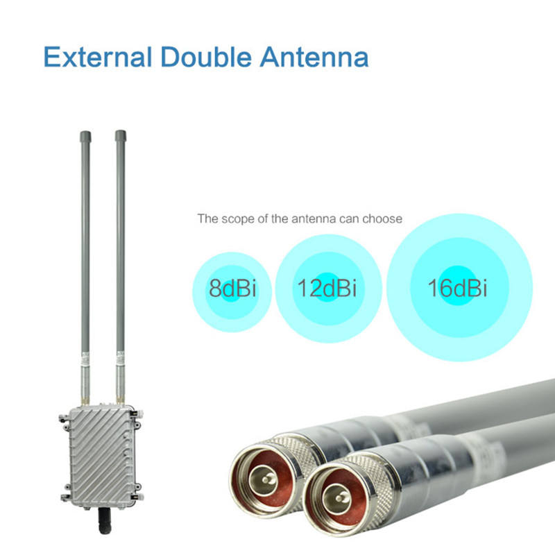 Wi Fi Wireless AP Base Station Hotsport Outdoor Wifi Coverage Router 300Mbps Wi Fi Router With Dual 2*8dBi FRP Wifi Antennas 12d