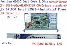 cheap server rack 1U routers with 6*1000M 82583V Gigabit Inte Pentium G2030 3.0Ghz 2G RAM 4G SSD