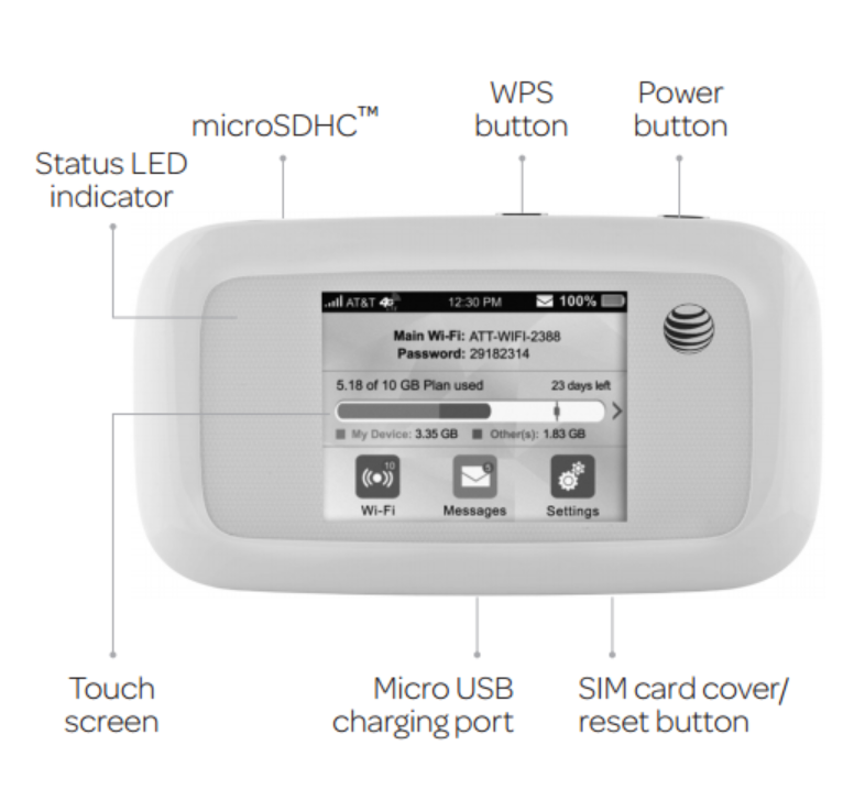2018 Z T E MF923 (AT&T Velocity) 4G LTE Mobile Hotspot (Unlocked) Wereles Router  150Mbps