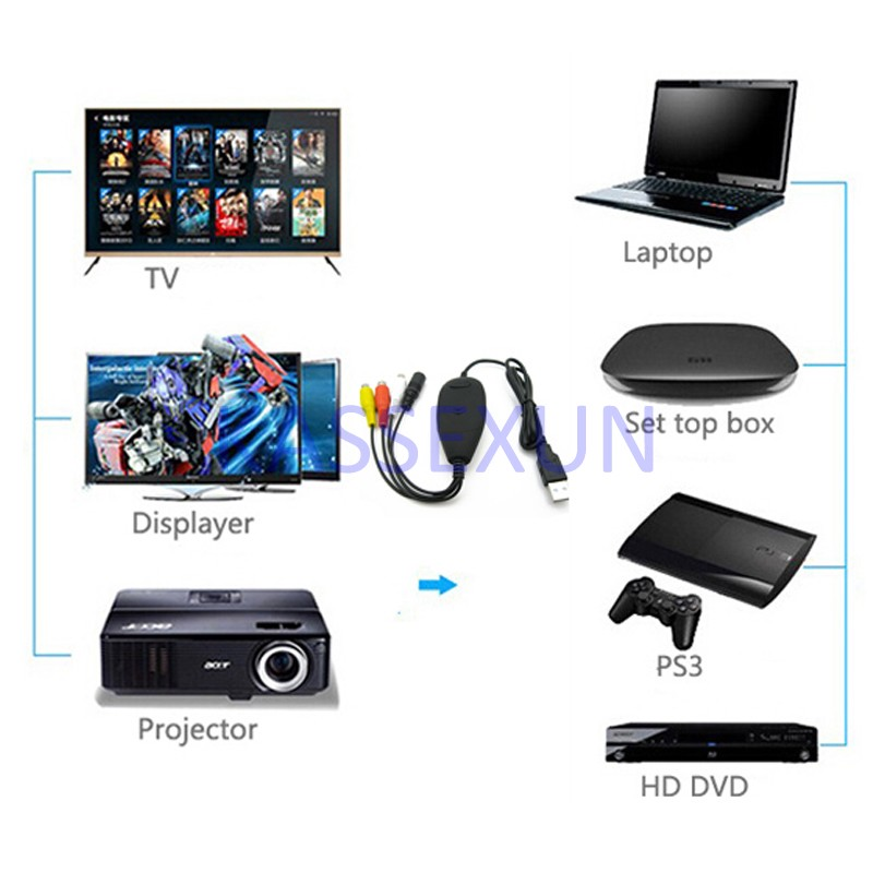 2017 new convert analog digital vhs for game box RCA to USB2.0 window 7/8 Free shipping