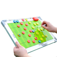 Aluminum Alloy Soccer Magnetic Tactical Board ASD88