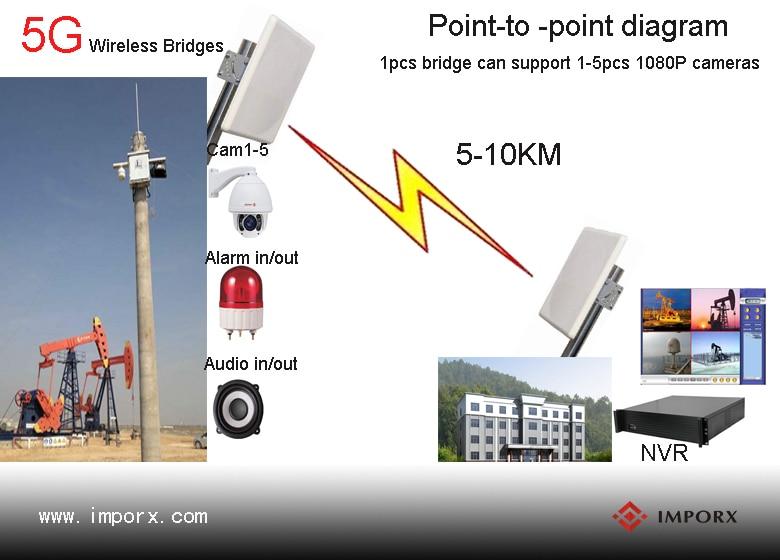 Best Long Range Router Wifi - Upchakasliasleep