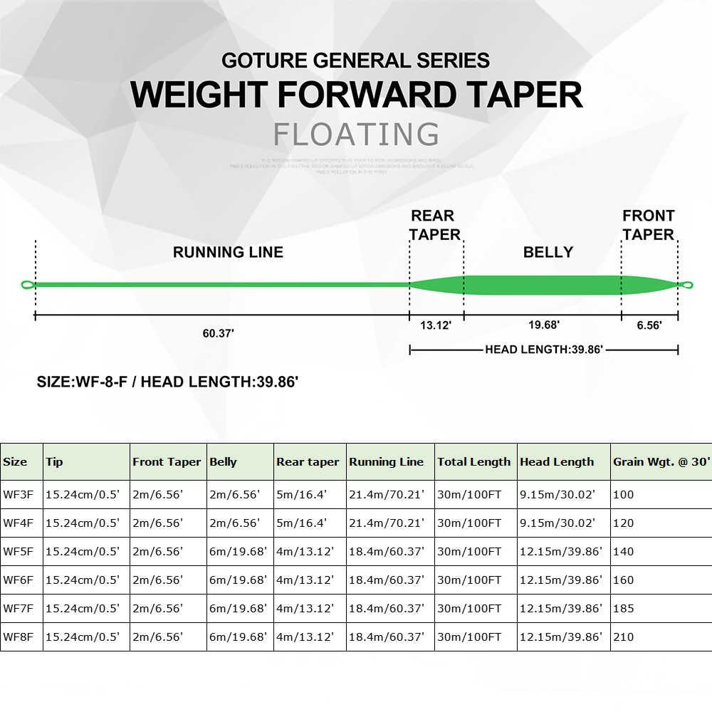 Goture 一般的なフライライン 30 メートル/100FT WF 3/4/5/6/7/8F 重量フォワード Floating 溶接されたループ 7 色オプション