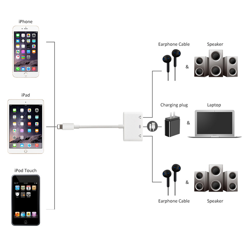 For Lightning Converter Splitter Dual DC3.5mm Earphone Jack Audio Charging Adapter 3 in 1 Charger Cable For iphone x 8 7 6plus4