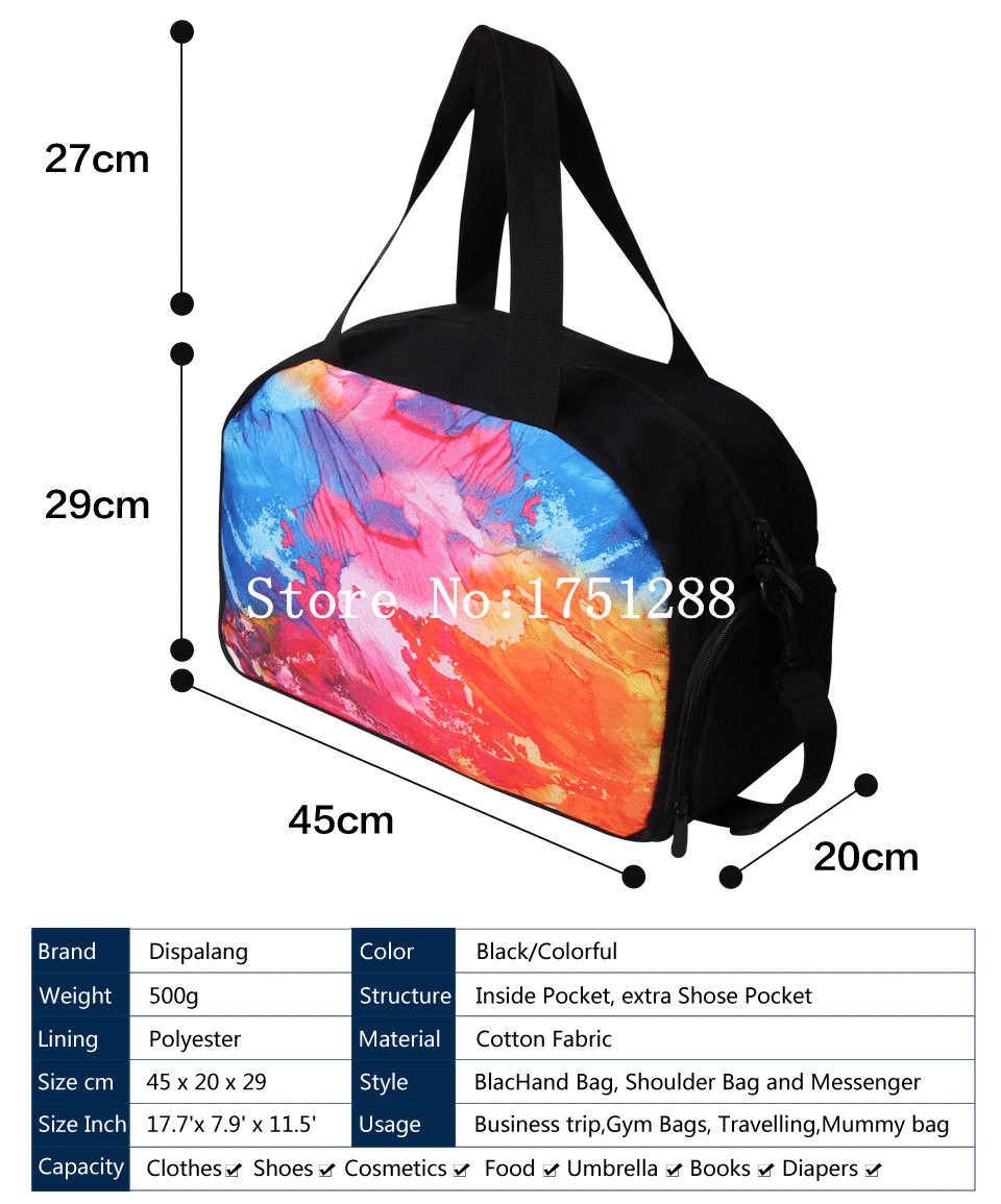 Travel Bags (1)