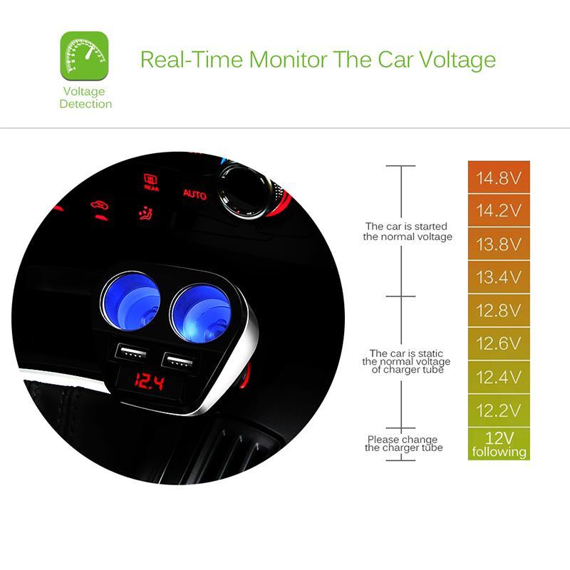 usb car socket