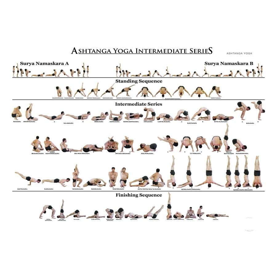 j0884 yoga exercice musculation tableau pop 14x21 24x36 pouces affiche d 39 art de la soie top. Black Bedroom Furniture Sets. Home Design Ideas