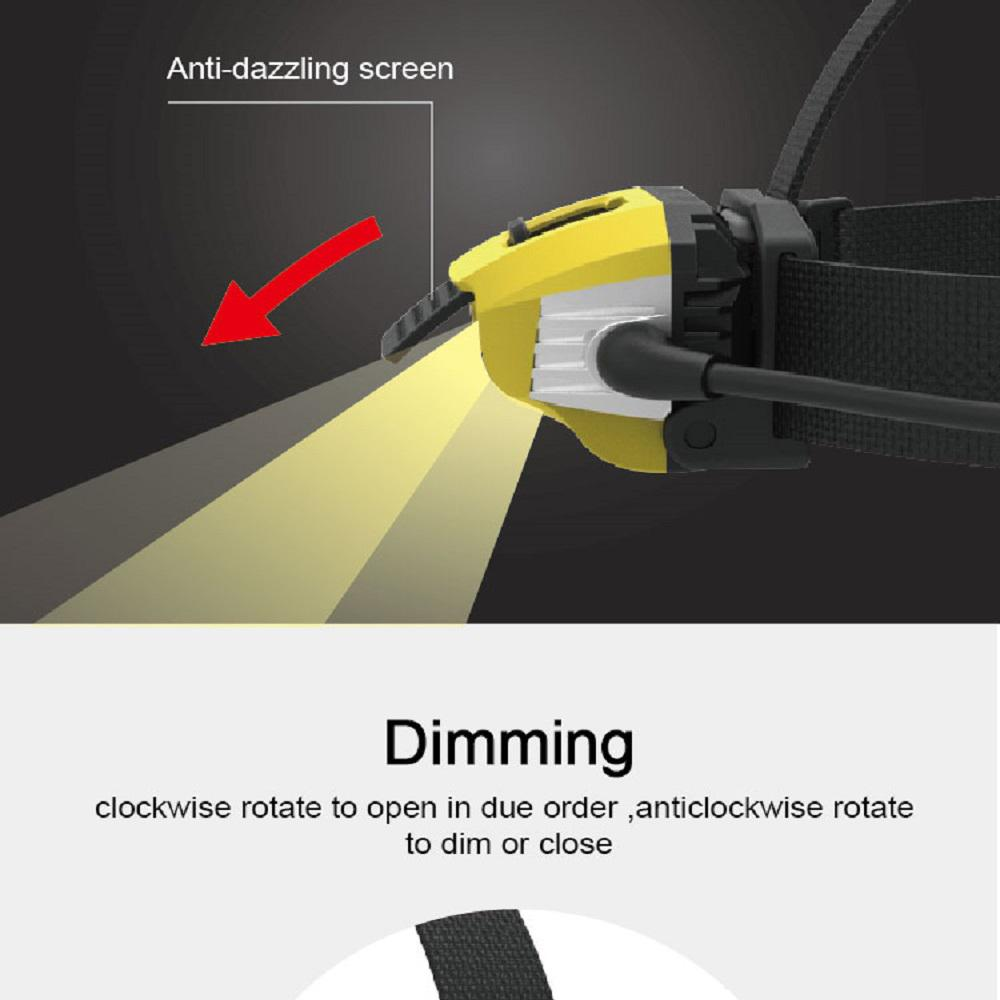 AKDSteel USB Charging Outdoor Strong Light Headlight Camping Lamp for Night Fishing Outdoor Activities