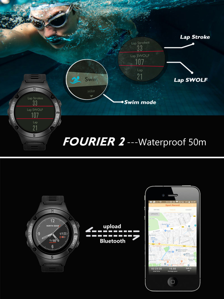 NORTH EDGE montre de sport GPS pour hommes montres numériques résistantes à l'eau fréquence cardiaque militaire altimètre baromètre boussole heures de course - 5