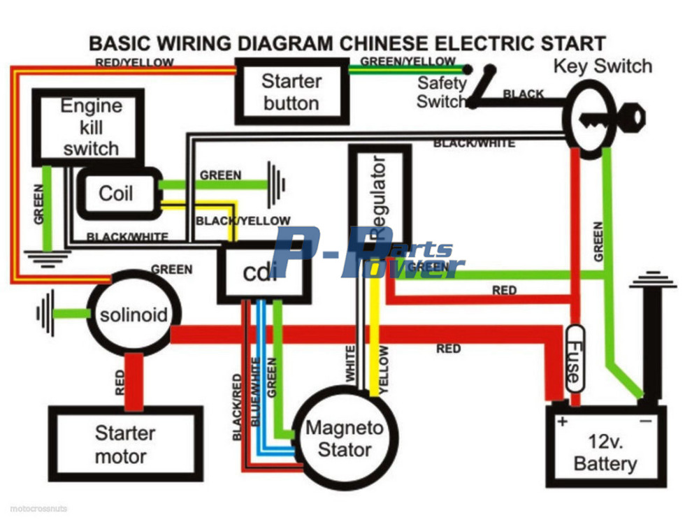 sunl 50cc atv wiring diagram viper 4103 roketa harness similiar cc engine keywords chinese image 110cc auto