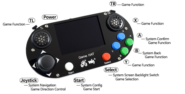 Image 5 - Game Console/Game Hat for Raspberry Pi A+/B+/2B/3B/3B+,3.5inch IPS screen,480*320 pixel .60 frame ,Onboard speaker,earphone jack-in Demo Board from Computer & Office