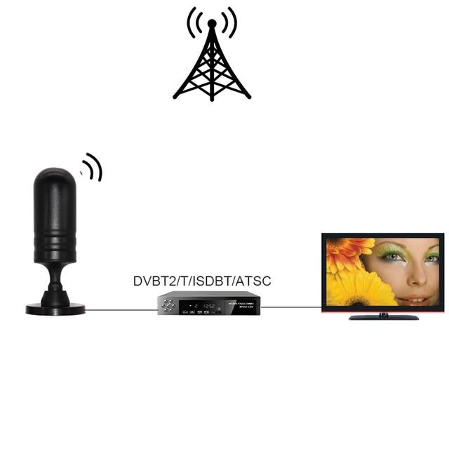 Hd antena digital hdtv for dvbt2/dvbt/atsc/isdbt tv antenna vhf-band iii 174-230mhz  uhf:470-862 mhz digital tv antenna
