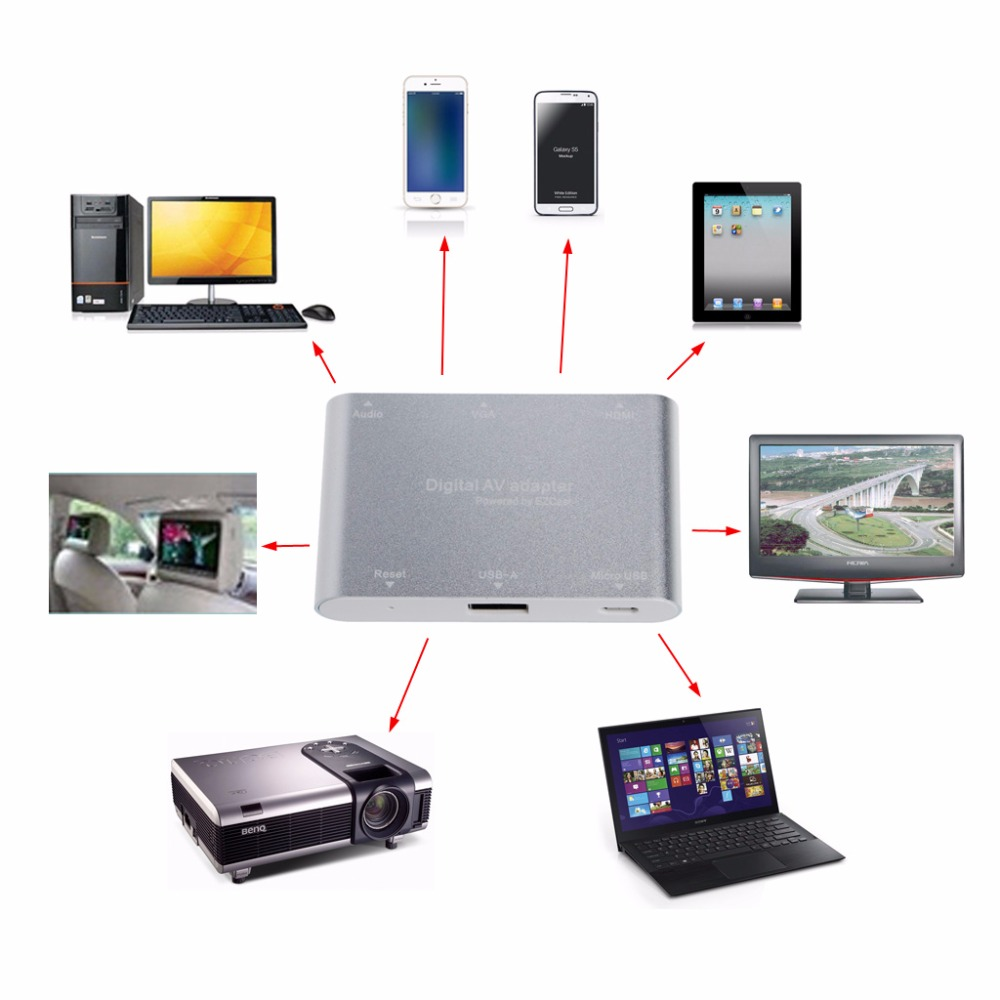 Micro USB+USB+Reset To HDMI/VGA/Audio Digital AV Adapter For iPhone iOS Android