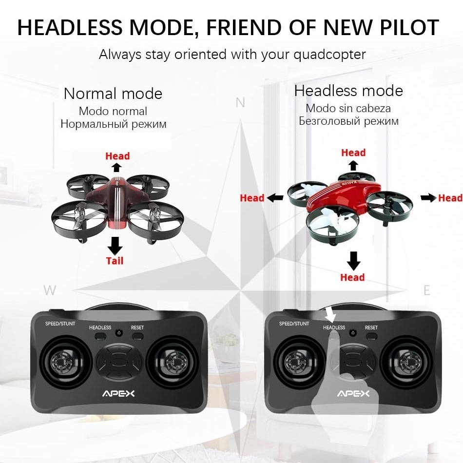 Image 2 - Mini Drone RC Quadcopter Remote Control Helicopter 4CH Pocket Aircraft Headless Mode Altitude Hold Toy Dron Shipped From RU-in RC Helicopters from Toys & Hobbies