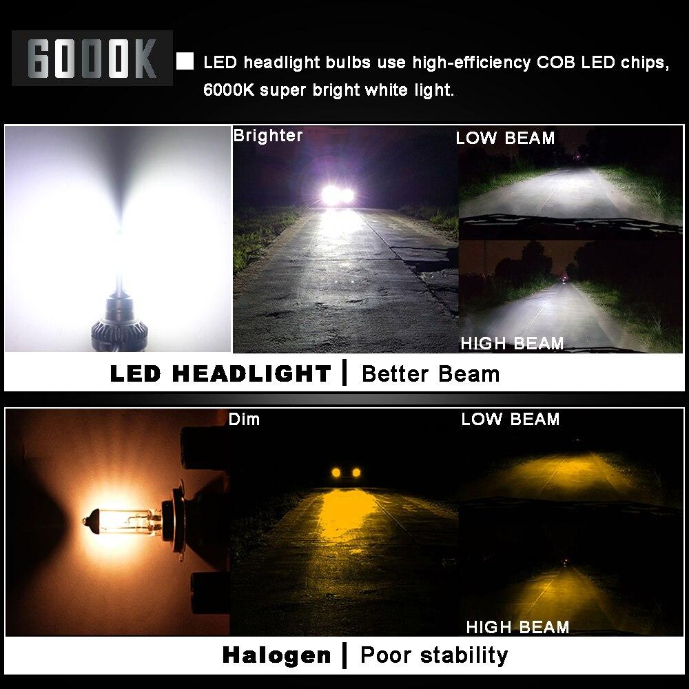 Leefeeminye 2 шт. H7 LED 12000 лм/Пара Мини Автомобильные фары лампы H1 LED H7 H8 H9 H11 фары комплект 9005 HB3 9006 HB4 Автомобильные светодиодные лампы