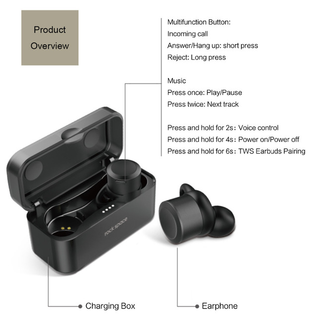 Wireless Bluetooth Earphone,ROCKSPACE TWS Earbuds In Ear Headset BT4.1 with Charging Box for iphone 8 7 Samsung Xiaomig Xiaomi