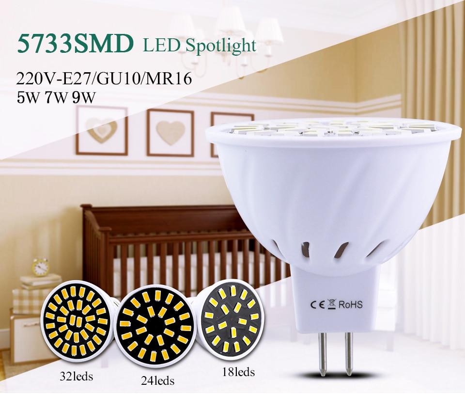 Led Spotlight Bulb E27 GU10 MR16 Led Lamp 220V 5W 7W 9W 18 24 32 Leds 5733 Bombillas Lampada (1)