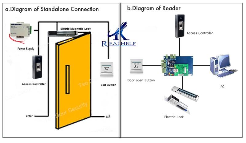 F6-Connect-diagram