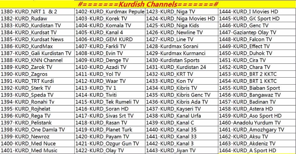 Kurdish--13