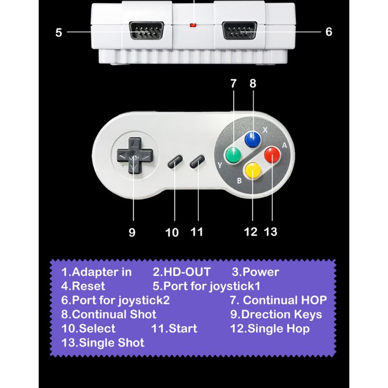 SUPER MINI HDMI SNES SFC NES Retro Classic Video Game Console TV Game Player Built In 821 Games With Dual Gamepads